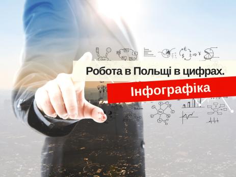 b08445ba4f136d Робота в Польщі в цифрах. Інфографіка