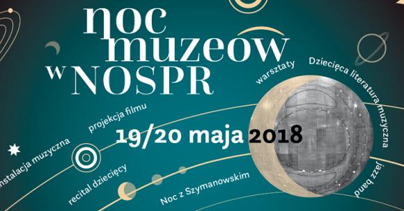 Ніч музеїв 2018 у Катовіце