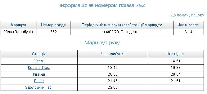 Купить авиабилеты в г.ровно спб-анапа стоимость билета на самолет кубанские авиалинии