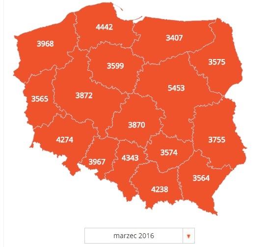 1600 злотых