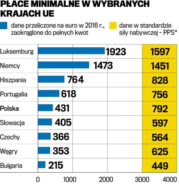 Какая пенсия у милиционера на украине